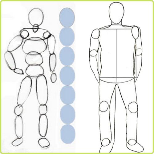 Cómo Dibujar Personas